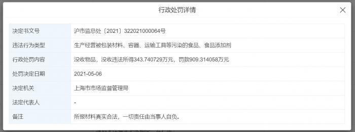 雅培被罚909万,原因:被检测出禁用添加剂!