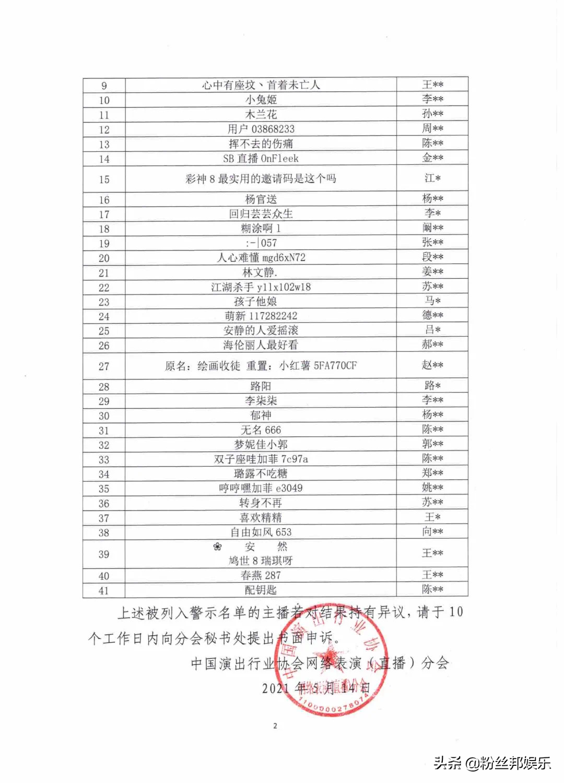 41名主播被列入主播警示名单,网友:没一个认识的!