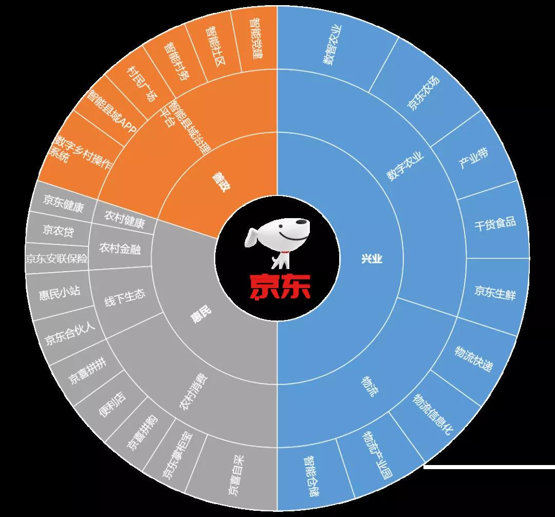 京东开年红:一季度营收再涨39%,年活跃用户数近5亿